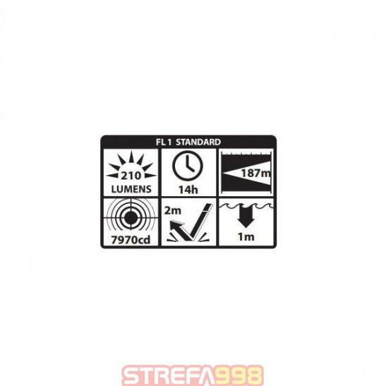 Latarka NIGHTSTICK dwudiodowa ATEX XPP - 5422GX -  Do hełmów